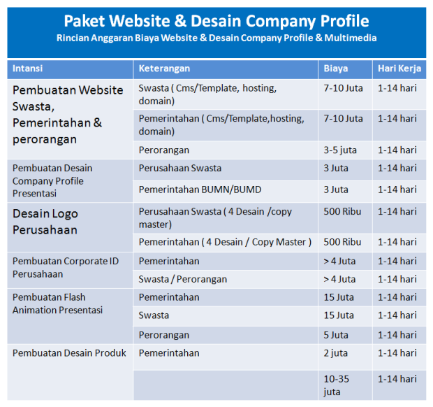 Harga Video Companny Profile-2
